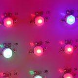 Huaao LED Hydroponik wachsen mit vollem Spektrum hell