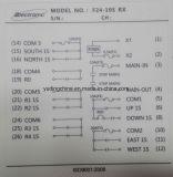 F24-10s treuil électrique Télécommande sans fil