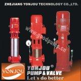 De Pomp van het Systeem van het Water van de Brandbestrijding van Yonjou (WZG)