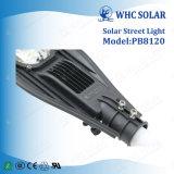 Whc Hot Sale 20W conduit Rue lumière solaire