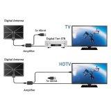 Лучшие ТВ антенна 2018 - для использования внутри помещений антенна телевидения высокой четкости обзоров
