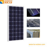 5W-115W poly/Monocrystalline PV Zonnepaneel/de Kleine Grootte van de Module