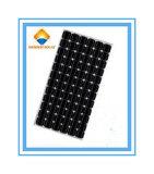 高性能の中国の製造者160Wのモノクリスタルケイ素の太陽電池パネル