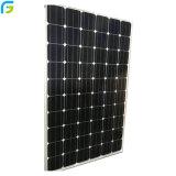 панель солнечных батарей солнечной альтернативной энергии 250W Mono поликристаллическая