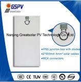 340W Mono-Crystalline панель солнечных батарей с TUV, Ce, SGS, аттестации CQC