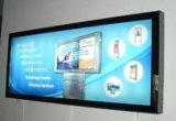 Acrílico magnética Slim LED pantalla pantalla publicitaria Caja de luz (SL-02)