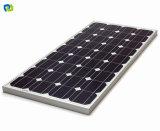 150W steuern Gebrauch Solar Energy PV-Systems-photo-voltaisches Panel automatisch an