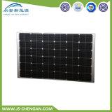 250W 다결정 Monocrystalline 태양 PV 세포 모듈 위원회
