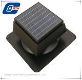 15watt Ventilateur solaire pour grenier, plafond et le toit