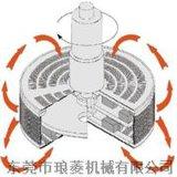 Laborkorb-Tausendstel-Maschinenlieferant