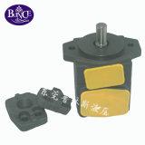 Blince PV2r 시리즈 유압 펌프 회의 (PV2R3-66F1/PV2R3-66F2)