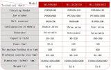Hohe Kapazitäts-und niedriger Preis-Schlussteil-Stein-Mobile-Zerkleinerungsmaschine