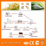 Máquina de trituração do arroz do jogo completo do preço da oferta da fábrica a melhor