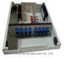 FTTX волокна распределительной коробки корпуса для установки на стену