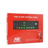 El Ce aprobó 4 el sistema de control la alarma de incendio del alambre de las zonas 2