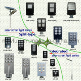 Licht-Solarstraßenlaterne des Garten-15W