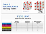 Tinta solvente de la sublimación de Eco del traspaso térmico del tinte de Inktec
