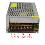 12V-150W de constante Binnen LEIDENE van het Voltage Levering van de Macht met Ce RoHS