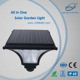 Indicatori luminosi solari del LED