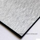 El lustre colorea el compuesto de aluminio; El panel