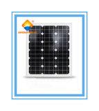 Панель солнечных батарей цены по прейскуранту завода-изготовителя 25W миниая Mono
