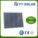 panneau solaire 50W pour des réverbères et camper
