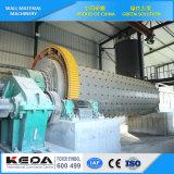 De Machines van de Productie van het Comité AAC en van het Blok voor Bouw