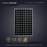 太陽風LEDの屋外の動力を与えられた緊急の動きセンサーの街灯