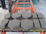 Блокируя блок делая машину (DY-150T)