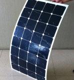 D'usine panneau solaire semi flexible monocristallin 100W des prix de cellules de vente directement