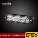 Super Slim 19 Flash Patterns LED Strobe Light