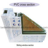 装飾的なストリップが付いている高品質普及したUPVC/PVCのWindows