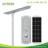 Chaud produit solaire rue Lumière Lumière solaire de jardin