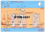 pacchetto elettrico astuto della batteria di litio del bus 101.4kwh