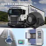 Caméra inversée Tracteur Forfarm Équipement agricole Sécurité Vision