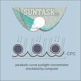 Tubo de calor CPC coletor solar com Solar Keymark Certificado (SHC)
