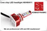 gli accessori dell'automobile 40W impermeabilizzano 3600lm il faro dell'automobile LED della lampadina 12V 24V 9006