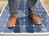 flexibler Sonnenkollektor 250W für Wohnwagen im Feiertag