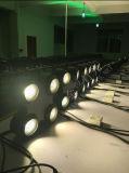 IP44 경청자를 위한 옥외 LED 400W 곁눈 가리개 4*100W 옥수수 속 동위 점화
