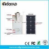 Hohe Leistungsfähigkeits-einfache Ratenzahlung alle in einem Solar-LED-Straßenlaterne