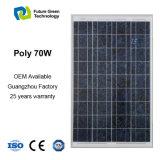 поликристаллическая панель способная к возрождению PV солнечной силы 70W солнечная