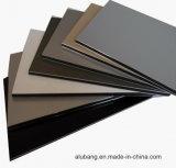 Ignifugés Core panneau composite aluminium (ALB-057)