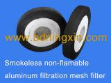 De Filter van de Doek van de Stof van de glasvezel voor de Gesmolten Filtratie van het Aluminium