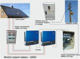 Sonnenenergie-Energie PV-Solar Energy Speicher-System 1kwh 2kwh 5kwh 10kwh