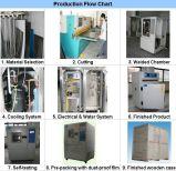 Precio plástico del compartimiento de la prueba de envejecimiento del ozono del laboratorio