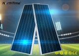 réverbère Solaire-Actionné par 80W de DEL détectant la lampe solaire de lumière du soleil