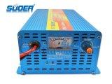 Утвержденные RoHS Suoer 40A 12V зарядное устройство (МА-1240A)