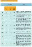 De hete Staaf van het Wolfram van de Staven van het Carbide Tungten van de Producten van China In het groot