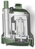 Bomba de lagoa de unidade magnética 110V