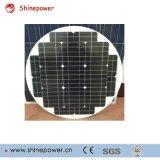 Comitato solare rotondo di 30W 18V per l'indicatore luminoso di via solare